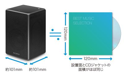 original_HT-ZR5P_compact.jpg