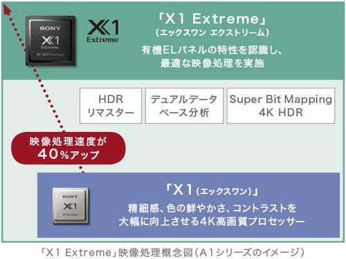 original_kj-a1_top_x1-extreme.jpg
